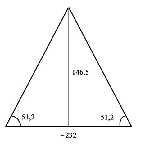Figure 2. Geometry of the Great Pyramid of Giza